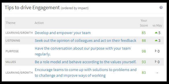 improved-organisational-performance-sml2